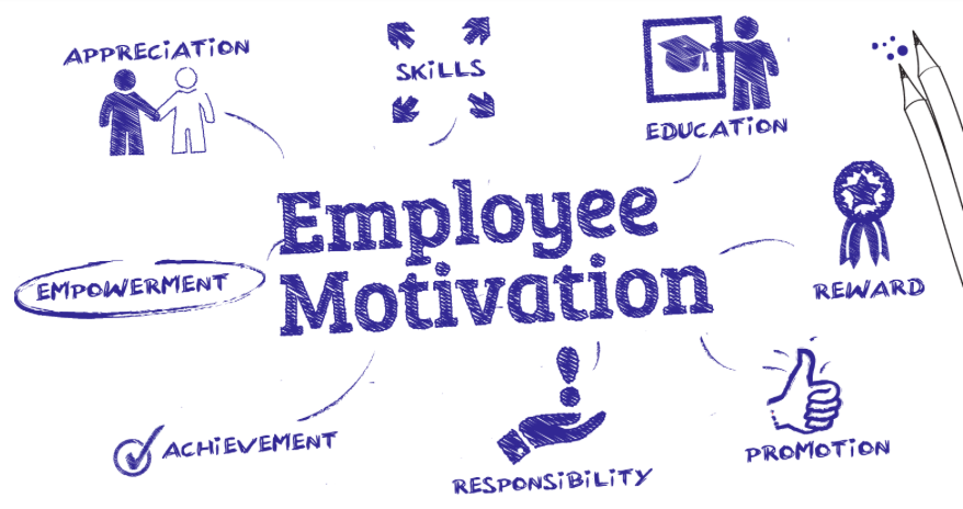 "workplace motivation What motivates us at work more than money may 21 ""when we think about labor, we usually think about motivation and payment as the same thing."